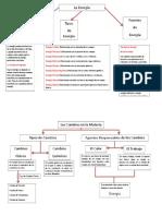 Estructura de La Materia. Ud3