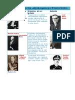 golpes de estado en latinoamerica.docx