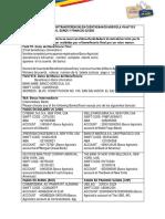 Instrucciones Para Transf Fondos a Banco AgricolaS a El Salvador