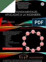 Leyes Fundamentales Aplicadas a La Ingeniería
