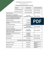 Orientaciones Para El Coordinador Administrativo y de Recursos Educativo