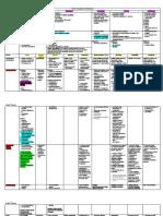 1. Tabla comparativa de bacterias.pdf