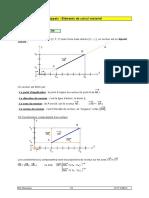 CH N° 4 Rappels - Eléments de calcul vectoriel