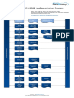 ISO 45001 Implementation Process Diagram en (1)