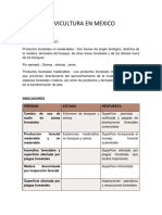 Silvicultura en Mexico 2002 - 2016