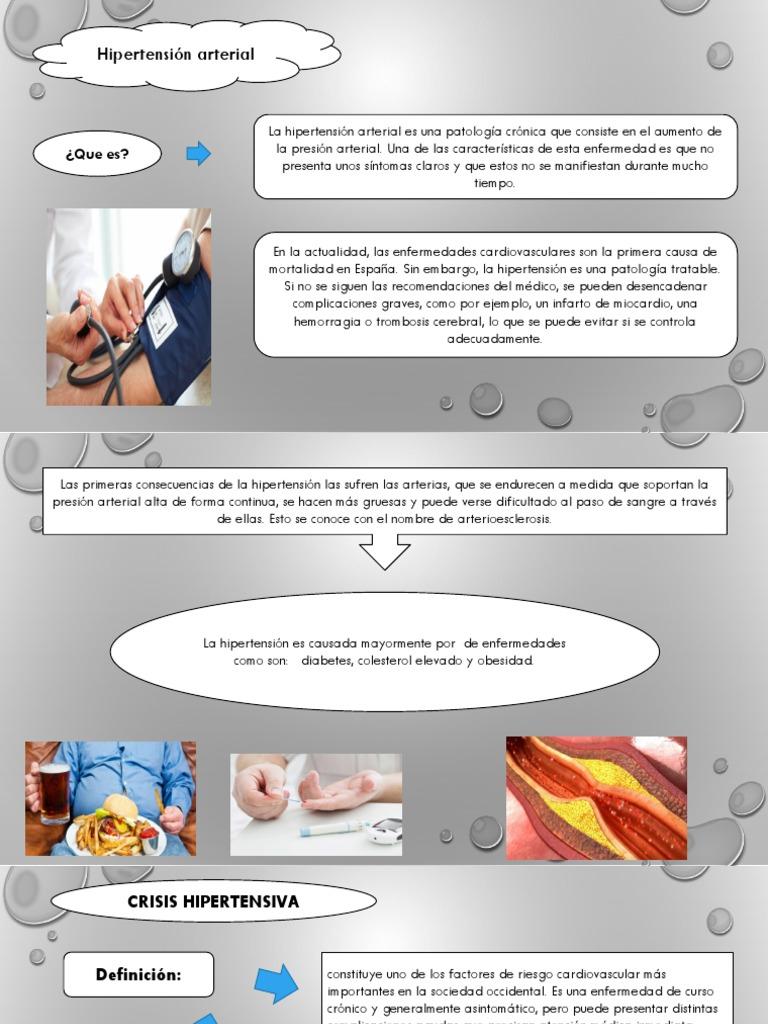 ineficaz manejo de la salud personal r / t signos de hipertensión