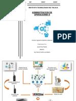 Mapa mental MRP.docx
