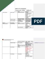 RED DE CONTENIDOS 5 6 BÁSICO (REVISADO) modificado.docx