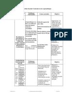 objetivos de pei.docx
