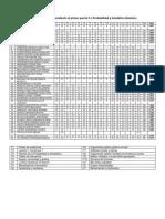 Lista de tareas correspondiente al primer parcial 3°2