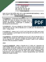 CÓDIGO PENAL-  LEITURA OBRIGATÓRIA-editado.docx