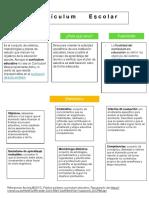 Currículum educativo.pdf