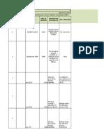 Matriz de Requisitos Legales Fase 1