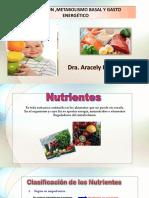 Clase 2 Bioquimica Nutricion Metabbolismo Requerimientos Energeticos (2)
