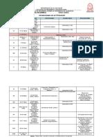Cronograma 2016 Química Inorgánica I.docx