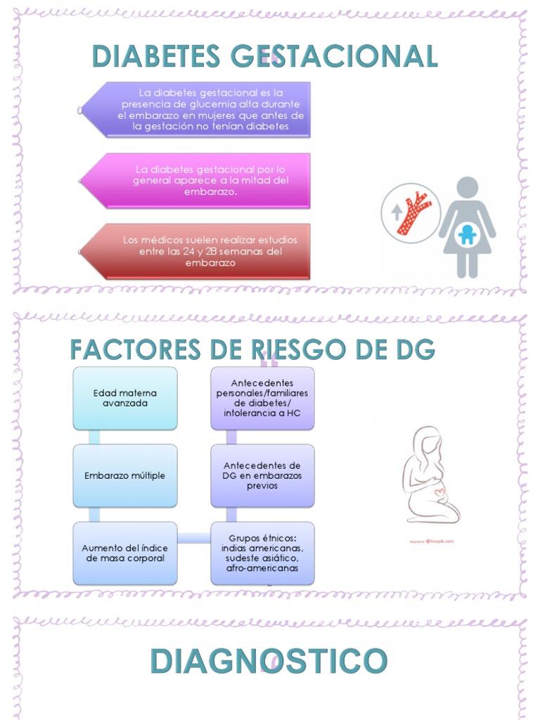 embarazo de alto riesgo parto prematuro para diabetes gestacional