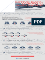 Active-Data-Dynamic-Assurance.pdf