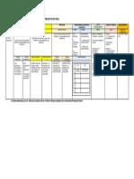 Formato de Matriz de Consistencia del Proyecto de Tesis.docx