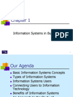 Ch01 - Information Systems in Business