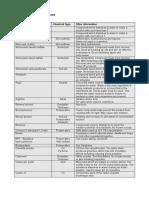 Cosmetic ingredients  -  database.pdf
