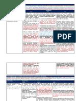 Areas y su distribución (3).docx