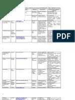 DIRECTORIO_DE_INSTITUCIONES_PARA_PERSONAS_CON_DISCAPACIDAD_MEDELLIN.pdf
