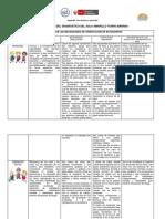 Diagnóstico aula tutoría.docx