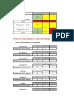 Analisis de Riesgo Sandra Masias