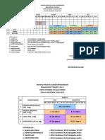 maping praktek 18-19.xls