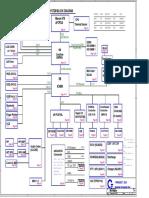 Acer TravelMate 6252 6292 - QUANTA ZU1 - REV 3B.pdf