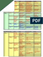 PMP Inputs TT Output