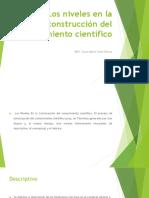 Los niveles en la construcción del conocimiento científico.pptx