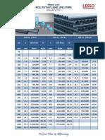 Price List Wika Pipe15maretfix