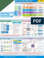 CloudStudio Overview Wallchart_791031.pdf