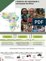 Partilha Da Africa