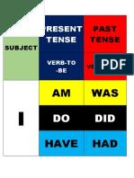 PAST N PRESENT CHART.docx