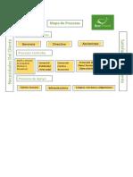 mapa de procesos.docx