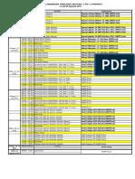 9. Jadwal PLP 1 Properti Juli Jawa Tengah