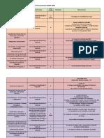 Análisis del Sistema de Formación  en los Lineamientos DAMS 2019.docx