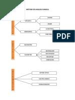 04 Metode de Analiza Chimica.docx