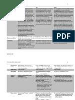 2018_Citation_Chart.pdf