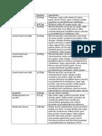 List of food items.docx