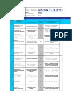 2.Gestion Administrativa y Financiera en Proceso (2)