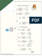 Sistemas De Información En Salud.pdf