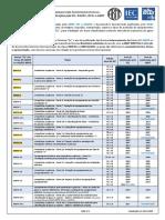 Listagem Geral Normas ABNT NBR IEC 60079 (03-2018)