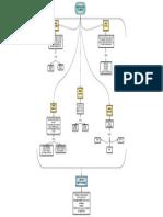 Estructura Social Colombiana 1