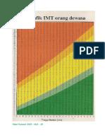 Juklis KMS Lansia dan grafik  IMT.docx