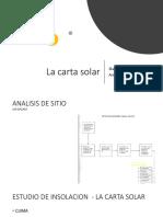 Elaboracion de Carta Solar