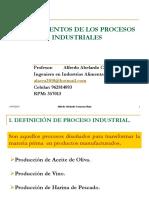Procesos Industriales Ppt