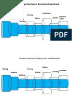 Bottleneck analysis with animation